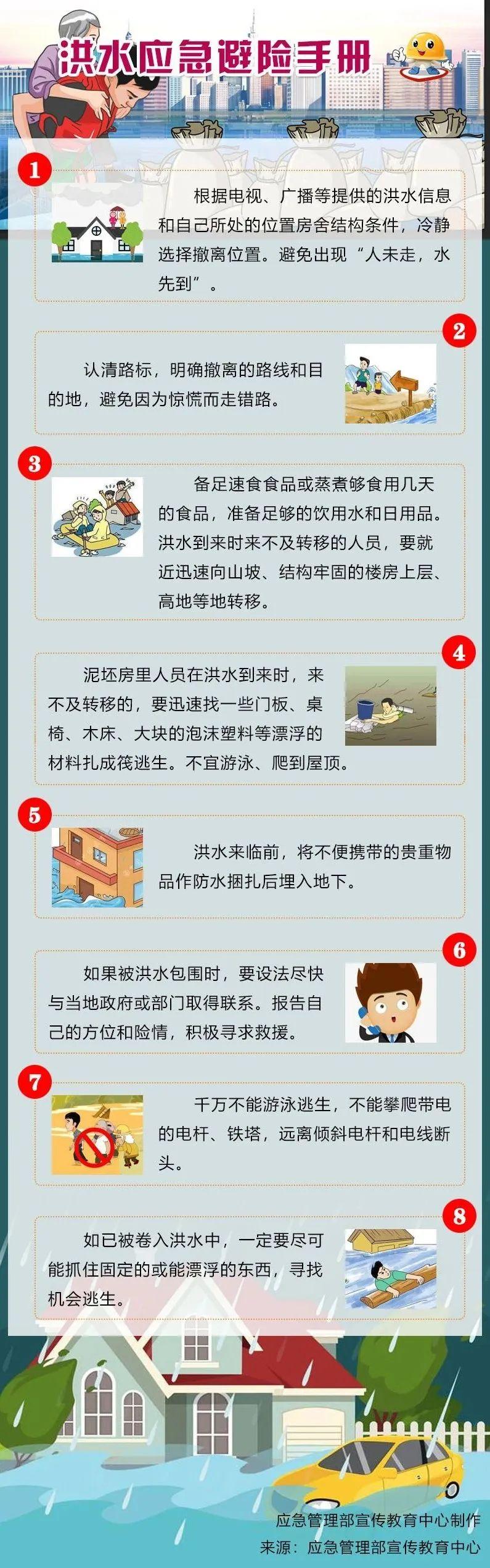 洪水应急避险手册