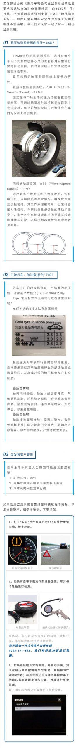 【长图】汽车胎压监测知多少?