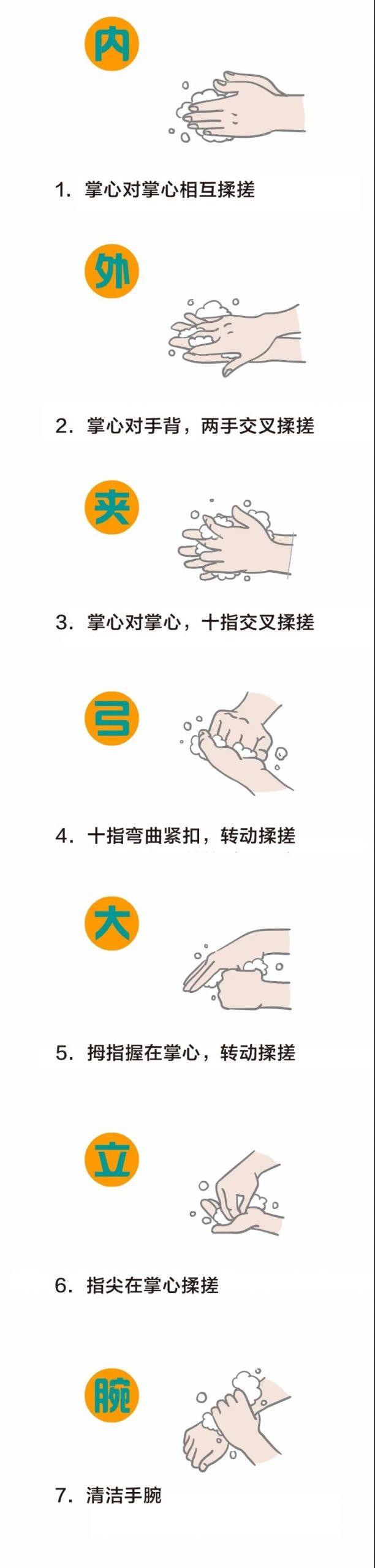 如何正确洗手?教你七字口诀