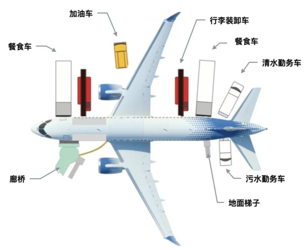 科普:民航飞机客舱是如何防控疫情传播的?
