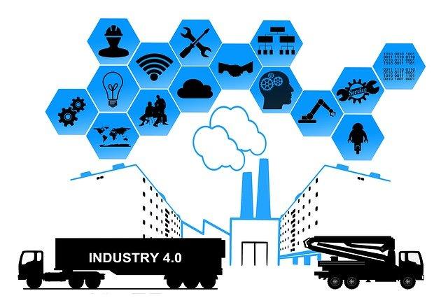 什么是工业互联网?